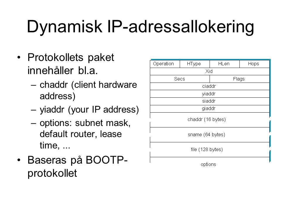 Dynamisk IP-adressallokering Protokollets paket innehåller bl.a.