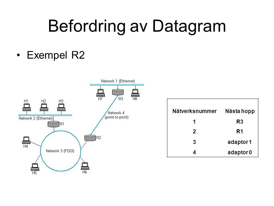 Befordring av Datagram Exempel R2 NätverksnummerNästa hopp 1R3 2R1 3adaptor 1 4adaptor 0