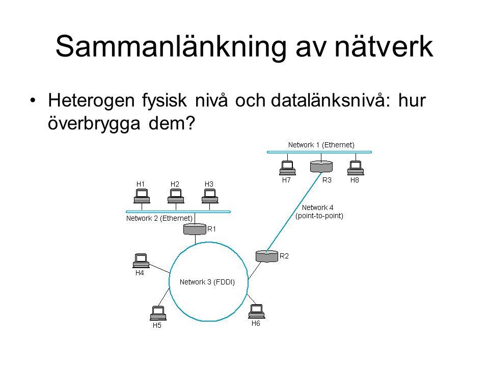 Sammanlänkning av nätverk Heterogen fysisk nivå och datalänksnivå: hur överbrygga dem?