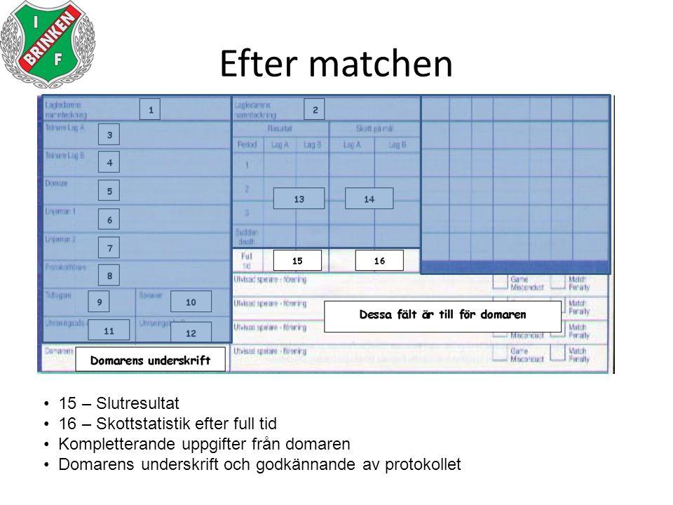 Efter matchen 15 – Slutresultat 16 – Skottstatistik efter full tid Kompletterande uppgifter från domaren Domarens underskrift och godkännande av protokollet
