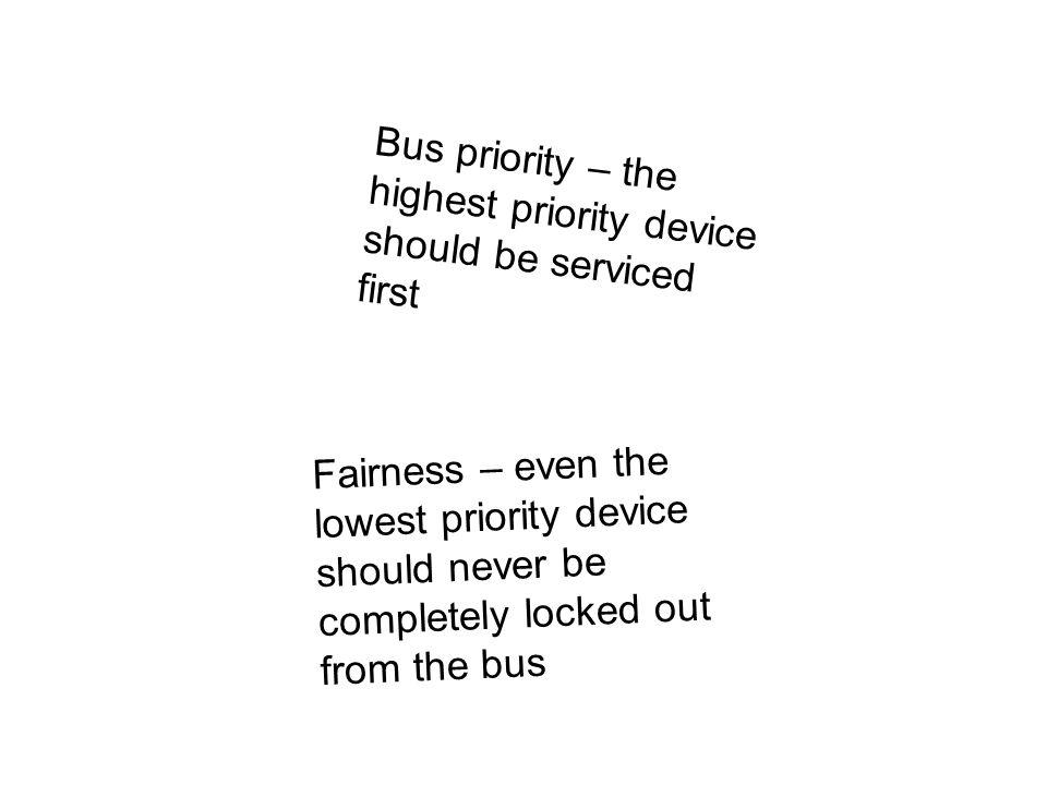 Bus Arbiter Device 1 Highest Priority Device N Lowest Priority Device 2 Ack Request wired-OR Data/Addr Om någon eller några gör request, skicka Ack Vill jag ha bussen så tar jag den och skickar inte vidare Ack.