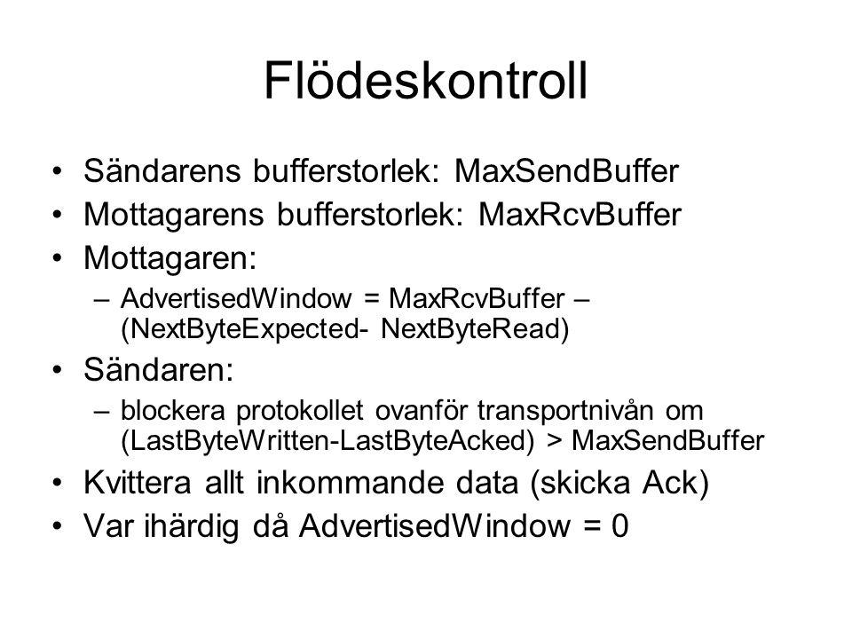 Flödeskontroll Sändarens bufferstorlek: MaxSendBuffer Mottagarens bufferstorlek: MaxRcvBuffer Mottagaren: –AdvertisedWindow = MaxRcvBuffer – (NextByte