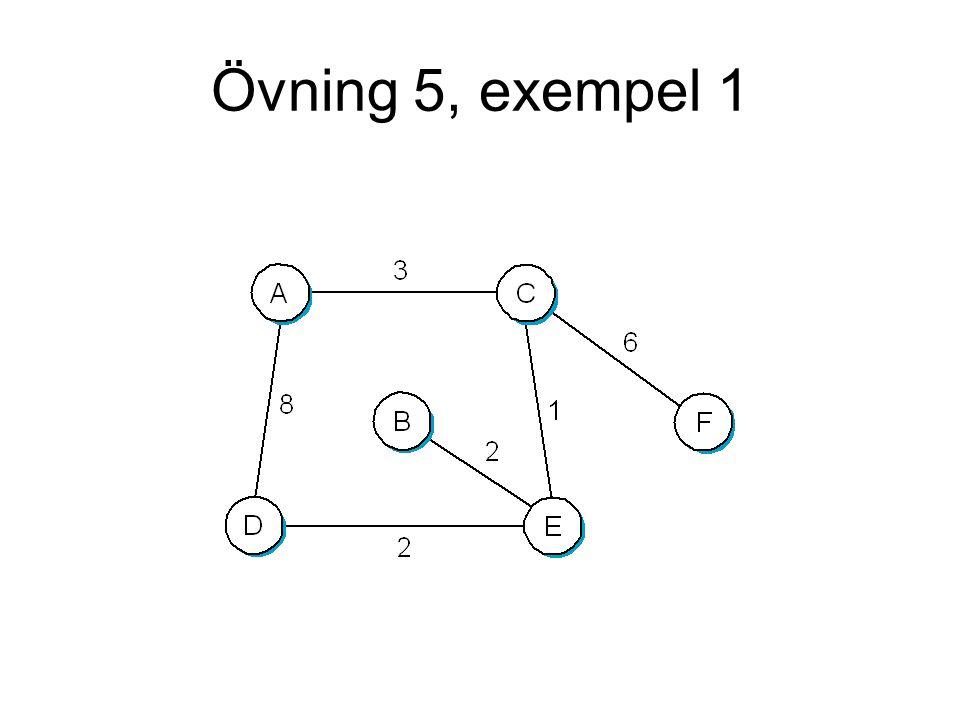 Övning 5, exempel 1
