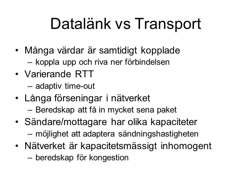 Datalänk vs Transport Många värdar är samtidigt kopplade –koppla upp och riva ner förbindelsen Varierande RTT –adaptiv time-out Långa förseningar i nä