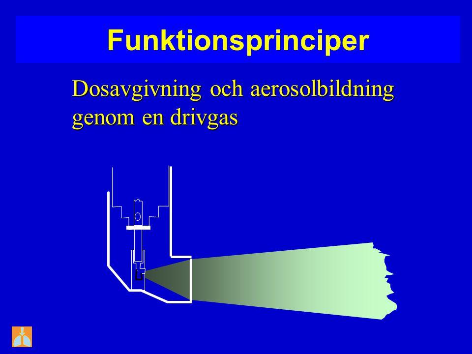 Olika drivgaser CFC Chloro Fluoro Carbon (freonbaserad drivgas) Cl F Cl C Cl T ex CFC-11 CFCl 3 H CC F F F F T ex CF 3 CH 2 F H HFA Hydro Fluoro Alkan (icke-freonbaserad drivgas)