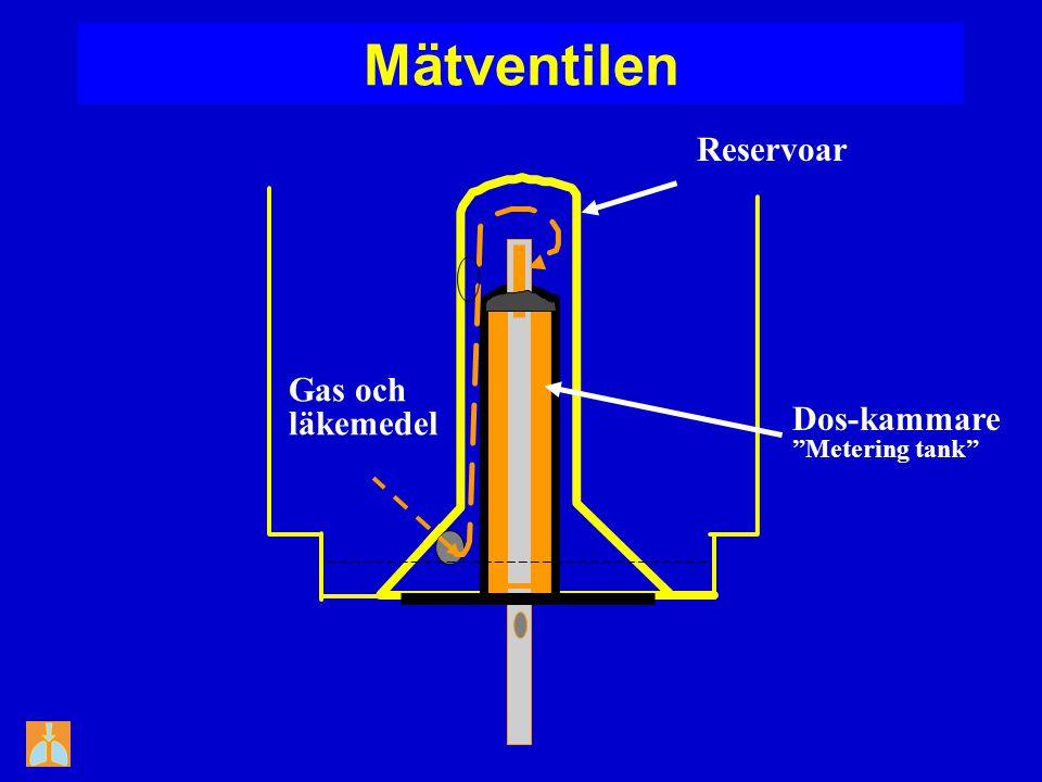 """Gas och läkemedel Mätventilen Dos-kammare """"Metering tank"""" Reservoar"""