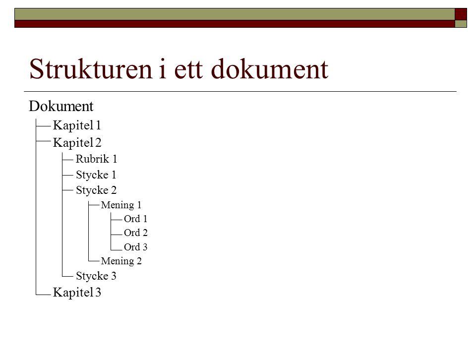 Strukturen i ett dokument Dokument Kapitel 1 Kapitel 2 Rubrik 1 Stycke 1 Stycke 2 Mening 1 Ord 1 Ord 2 Ord 3 Mening 2 Stycke 3 Kapitel 3