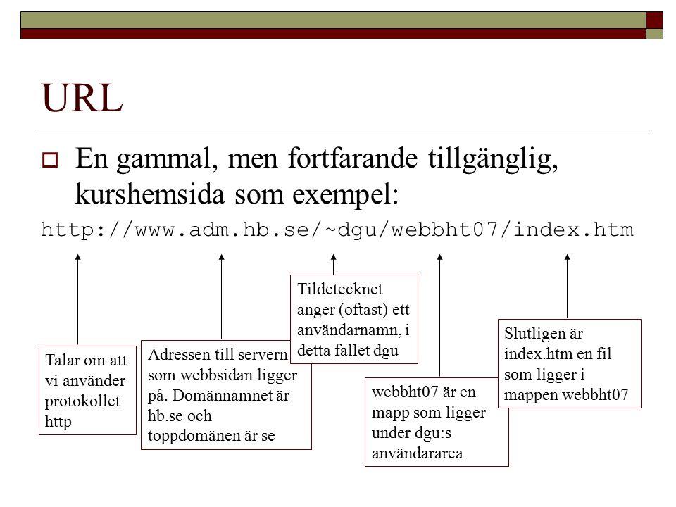 URL  En gammal, men fortfarande tillgänglig, kurshemsida som exempel: http://www.adm.hb.se/~dgu/webbht07/index.htm Talar om att vi använder protokollet http Adressen till servern som webbsidan ligger på.