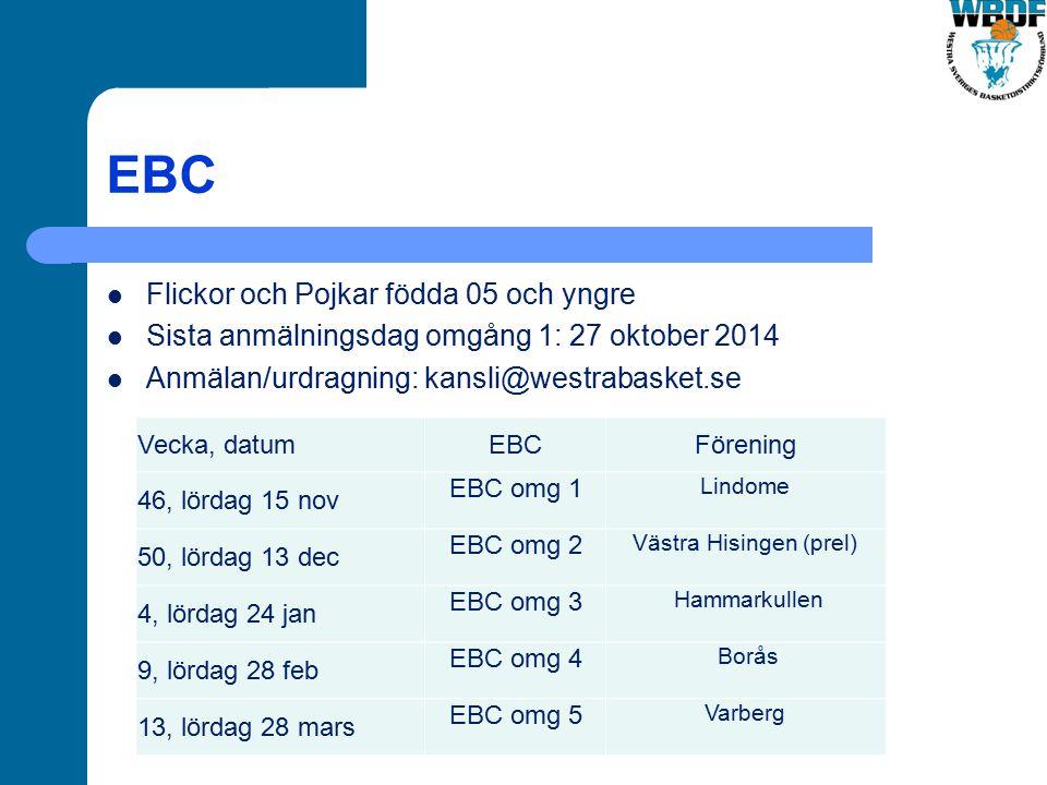 EB-sammandrag Flickor och pojkar födda 03-05 Sista anmälningsdag omgång 1: 6 oktober 2014 Anmälan/urdragning: kansli@westrabasket.se Vecka, datumEB-sammandragFörening 43, söndag,26 okt EB omg 1 Högsbo 46, söndag,16 nov EB omg 2 Lindome 50, söndag,14 dec EB omg 3 Borås 4, söndag, 25 jan EB omg 4 Marbo 9, söndag 1 mars EB omg 5 Kungsbacka 13, söndag 29 mars EB omg 6 Bosna IF