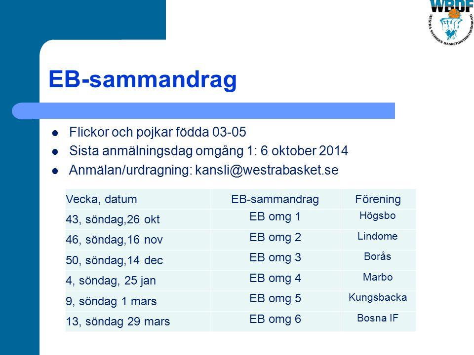 EB-sammandrag Flickor och pojkar födda 03-05 Sista anmälningsdag omgång 1: 6 oktober 2014 Anmälan/urdragning: kansli@westrabasket.se Vecka, datumEB-sa