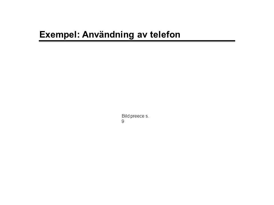 Exempel: Användning av telefon Bild preece s. 9