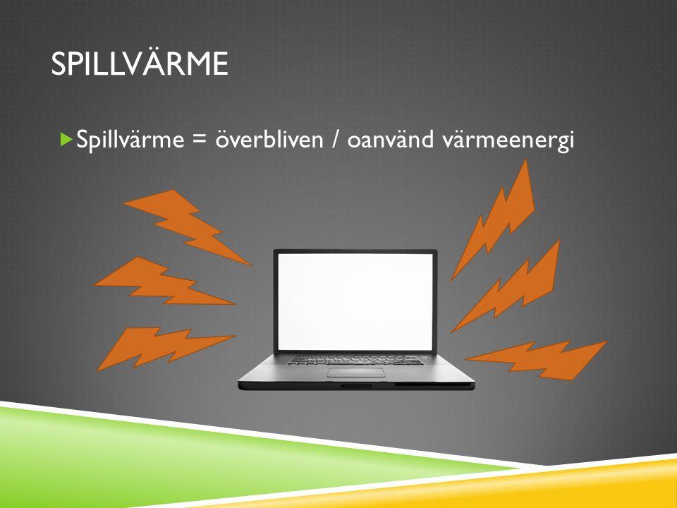 SPILLVÄRME  Spillvärme = överbliven / oanvänd värmeenergi