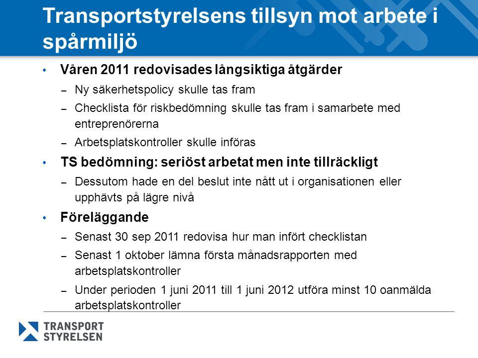 Transportstyrelsens tillsyn mot arbete i spårmiljö Våren 2011 redovisades långsiktiga åtgärder – Ny säkerhetspolicy skulle tas fram – Checklista för r