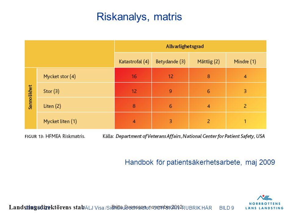 Landstingsdirektörens stab Britta Svensson, november 2012 2015-03-29VÄLJ Visa /Sidhuvud och sidfot.. OCH SKRIV RUBRIK HÄRBILD 9 Handbok för patientsäk