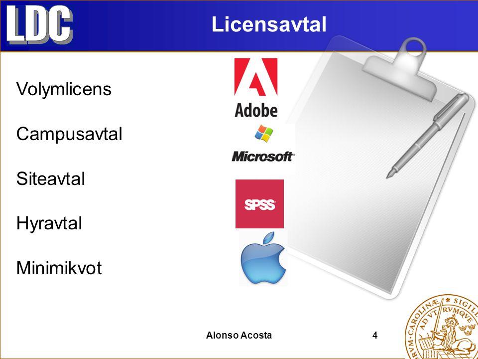 Alonso Acosta4 Licensavtal Volymlicens Campusavtal Siteavtal Hyravtal Minimikvot