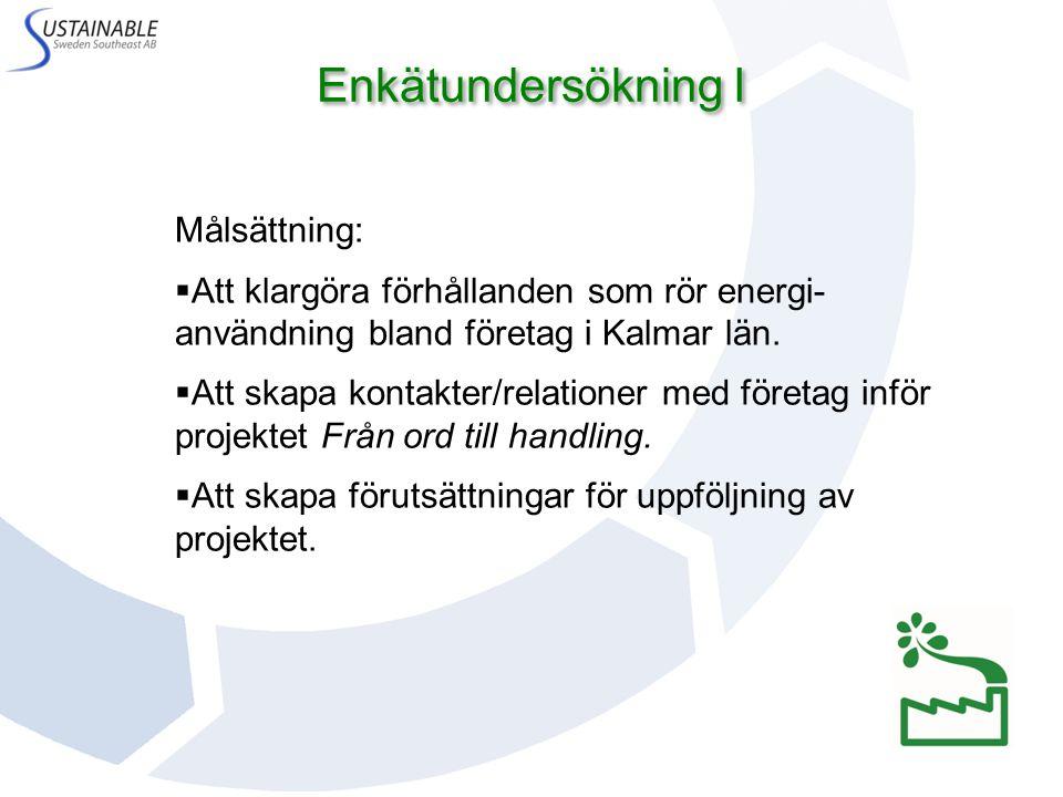 Enkätundersökning I Målsättning:  Att klargöra förhållanden som rör energi- användning bland företag i Kalmar län.