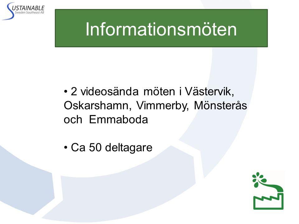 Informationsmöten 2 videosända möten i Västervik, Oskarshamn, Vimmerby, Mönsterås och Emmaboda Ca 50 deltagare