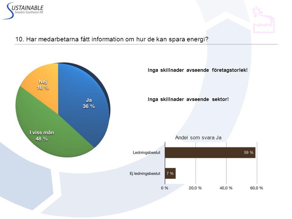 10. Har medarbetarna fått information om hur de kan spara energi.