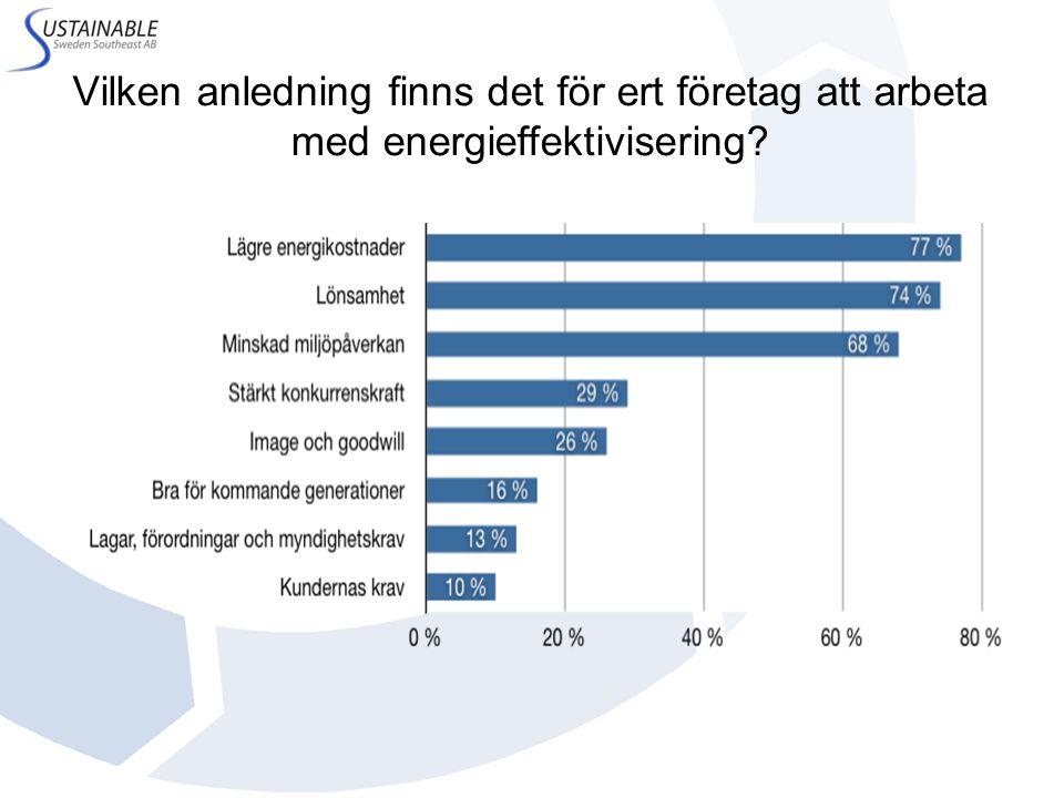 Vilken anledning finns det för ert företag att arbeta med energieffektivisering