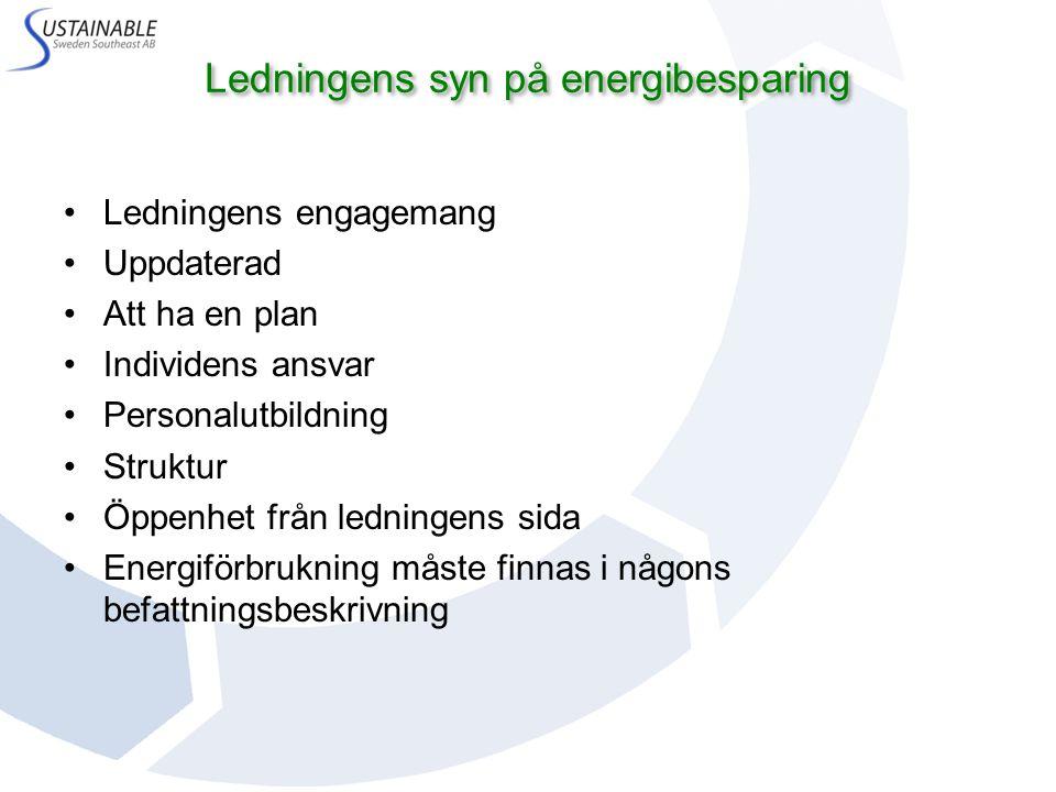 Ledningens syn på energibesparing Ledningens engagemang Uppdaterad Att ha en plan Individens ansvar Personalutbildning Struktur Öppenhet från ledningens sida Energiförbrukning måste finnas i någons befattningsbeskrivning