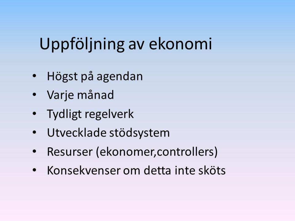 Uppföljning av ekonomi Högst på agendan Varje månad Tydligt regelverk Utvecklade stödsystem Resurser (ekonomer,controllers) Konsekvenser om detta inte