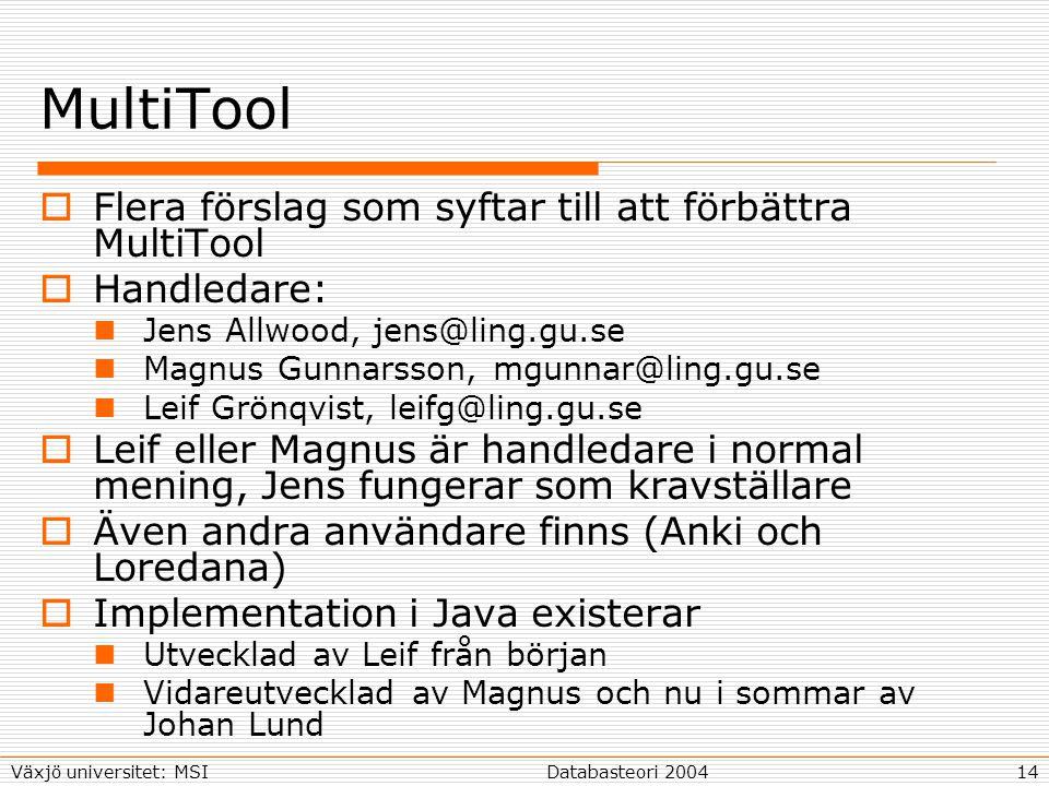 14Databasteori 2004Växjö universitet: MSI MultiTool  Flera förslag som syftar till att förbättra MultiTool  Handledare: Jens Allwood, jens@ling.gu.se Magnus Gunnarsson, mgunnar@ling.gu.se Leif Grönqvist, leifg@ling.gu.se  Leif eller Magnus är handledare i normal mening, Jens fungerar som kravställare  Även andra användare finns (Anki och Loredana)  Implementation i Java existerar Utvecklad av Leif från början Vidareutvecklad av Magnus och nu i sommar av Johan Lund