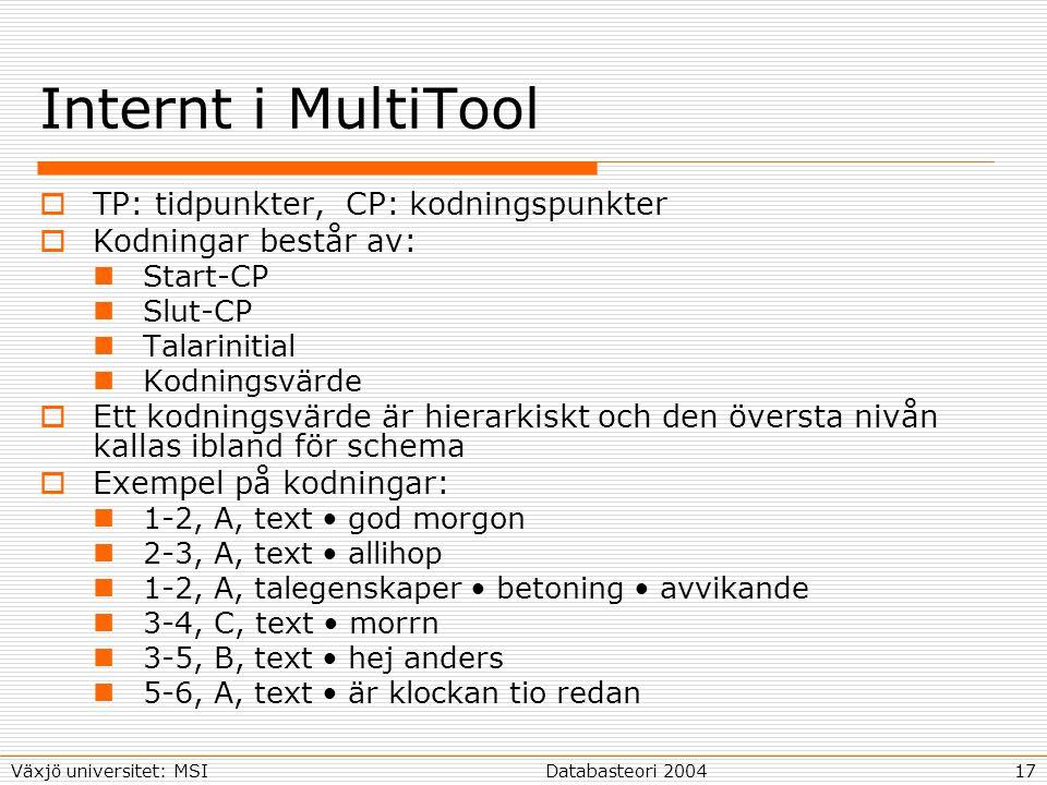 17Databasteori 2004Växjö universitet: MSI Internt i MultiTool  TP: tidpunkter, CP: kodningspunkter  Kodningar består av: Start-CP Slut-CP Talarinitial Kodningsvärde  Ett kodningsvärde är hierarkiskt och den översta nivån kallas ibland för schema  Exempel på kodningar: 1-2, A, text god morgon 2-3, A, text allihop 1-2, A, talegenskaper betoning avvikande 3-4, C, text morrn 3-5, B, text hej anders 5-6, A, text är klockan tio redan