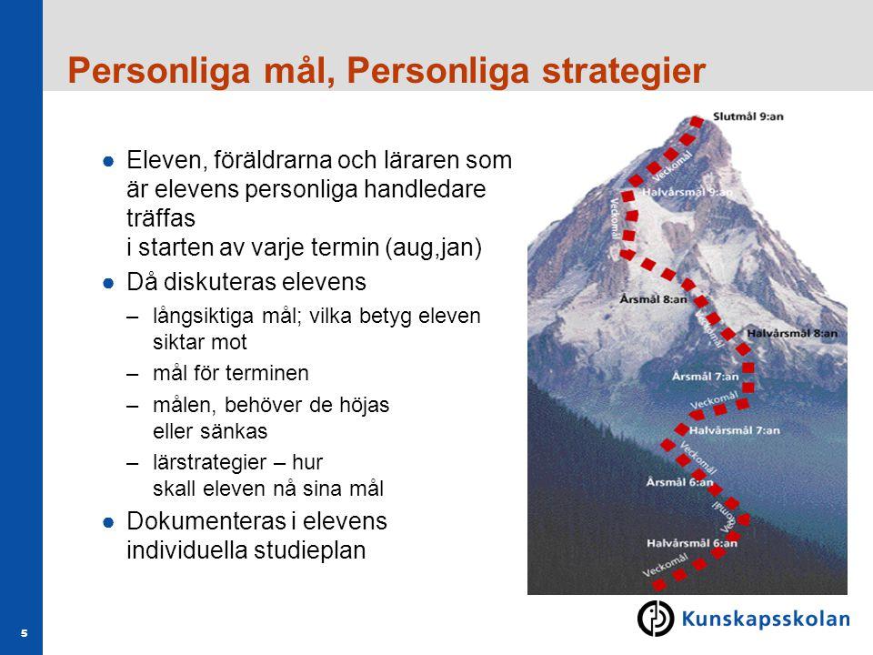 5 Personliga mål, Personliga strategier ●Eleven, föräldrarna och läraren som är elevens personliga handledare träffas i starten av varje termin (aug,j