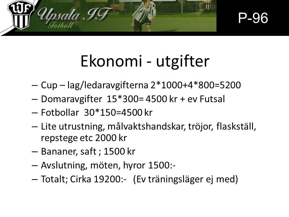 Ekonomi - utgifter – Cup – lag/ledaravgifterna 2*1000+4*800=5200 – Domaravgifter 15*300= 4500 kr + ev Futsal – Fotbollar 30*150=4500 kr – Lite utrustn