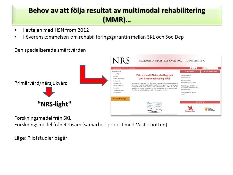 Behov av att följa resultat av multimodal rehabilitering (MMR)… I avtalen med HSN from 2012 I överenskommelsen om rehabiliteringsgarantin mellan SKL och Soc.Dep Den specialiserade smärtvården Primärvård/närsjukvård NRS-light Forskningsmedel från SKL Forskningsmedel från Rehsam (samarbetsprojekt med Västerbotten) Läge: Pilotstudier pågår