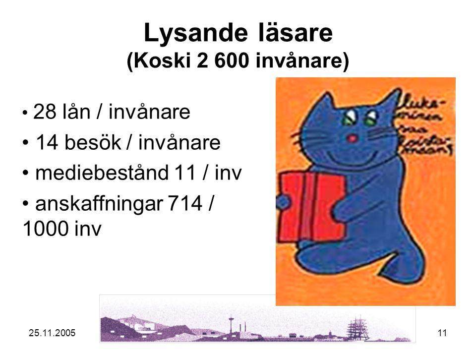 25.11.200511 Lysande läsare (Koski 2 600 invånare) 28 lån / invånare 14 besök / invånare mediebestånd 11 / inv anskaffningar 714 / 1000 inv