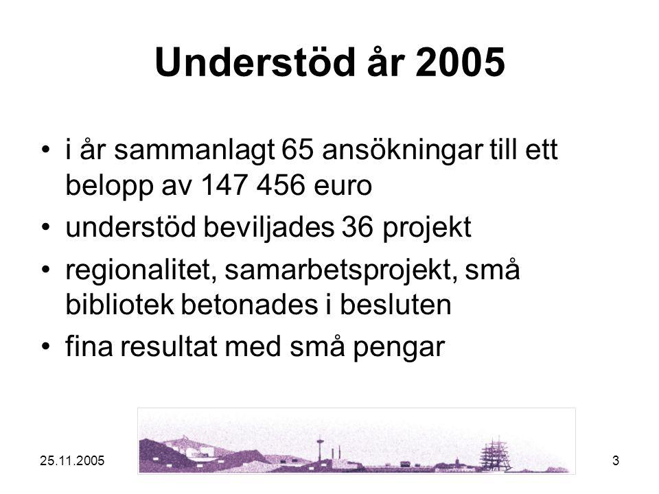 25.11.20053 Understöd år 2005 i år sammanlagt 65 ansökningar till ett belopp av 147 456 euro understöd beviljades 36 projekt regionalitet, samarbetsprojekt, små bibliotek betonades i besluten fina resultat med små pengar