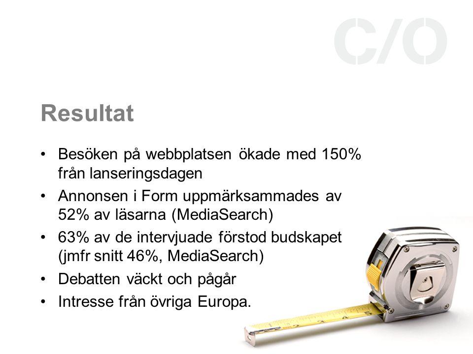 Resultat Besöken på webbplatsen ökade med 150% från lanseringsdagen Annonsen i Form uppmärksammades av 52% av läsarna (MediaSearch) 63% av de intervjuade förstod budskapet (jmfr snitt 46%, MediaSearch) Debatten väckt och pågår Intresse från övriga Europa.