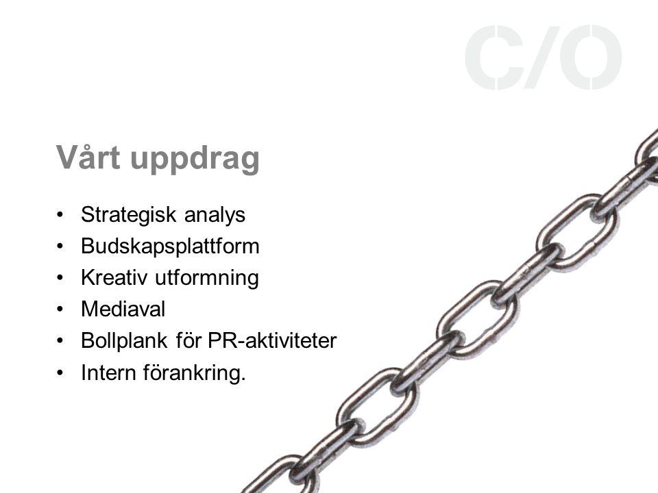 Vårt uppdrag Strategisk analys Budskapsplattform Kreativ utformning Mediaval Bollplank för PR-aktiviteter Intern förankring.