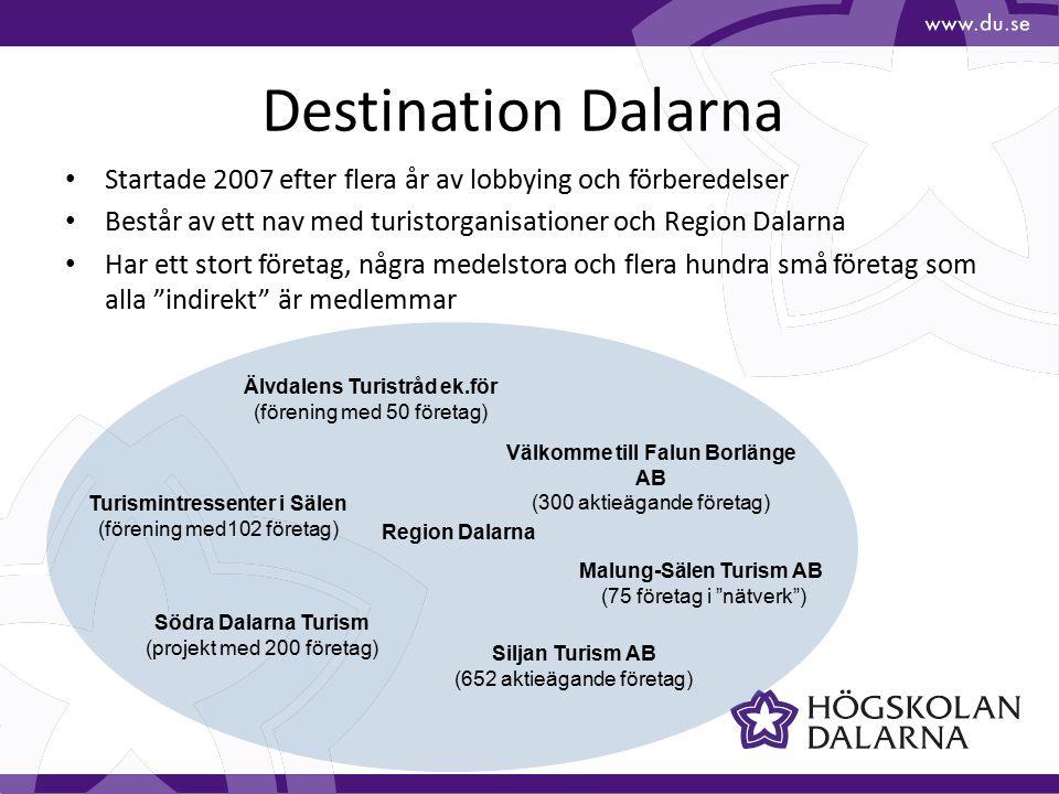 Destination Dalarna Startade 2007 efter flera år av lobbying och förberedelser Består av ett nav med turistorganisationer och Region Dalarna Har ett stort företag, några medelstora och flera hundra små företag som alla indirekt är medlemmar Södra Dalarna Turism (projekt med 200 företag) Älvdalens Turistråd ek.för (förening med 50 företag) Välkomme till Falun Borlänge AB (300 aktieägande företag) Turismintressenter i Sälen (förening med102 företag) Siljan Turism AB (652 aktieägande företag) Malung-Sälen Turism AB (75 företag i nätverk ) Region Dalarna