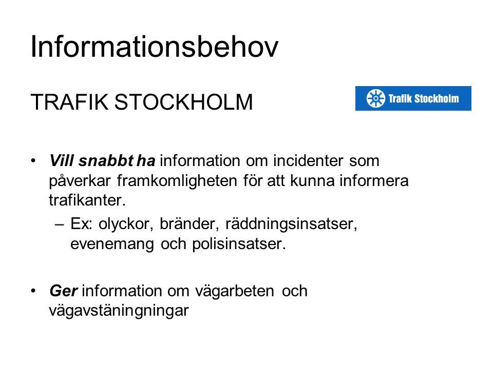Informationsbehov TRAFIK STOCKHOLM Vill snabbt ha information om incidenter som påverkar framkomligheten för att kunna informera trafikanter. –Ex: oly