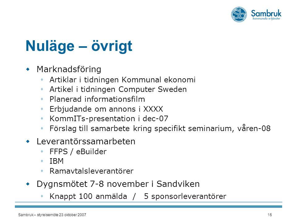 Sambruk – styrelsemöte 23 oktober 200715 Nuläge – övrigt  Marknadsföring  Artiklar i tidningen Kommunal ekonomi  Artikel i tidningen Computer Swede