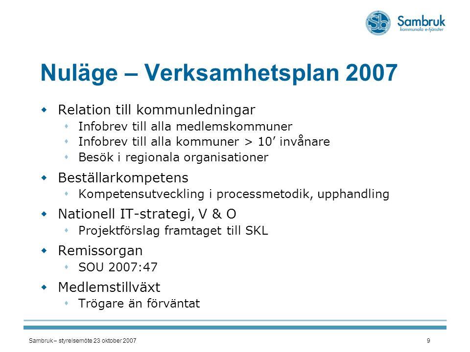 Sambruk – styrelsemöte 23 oktober 20079 Nuläge – Verksamhetsplan 2007  Relation till kommunledningar  Infobrev till alla medlemskommuner  Infobrev