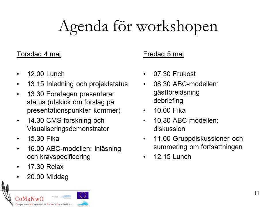 11 Agenda för workshopen Torsdag 4 maj 12.00 Lunch 13.15 Inledning och projektstatus 13.30 Företagen presenterar status (utskick om förslag på presentationspunkter kommer) 14.30 CMS forskning och Visualiseringsdemonstrator 15.30 Fika 16.00 ABC-modellen: inläsning och kravspecificering 17.30 Relax 20.00 Middag Fredag 5 maj 07.30 Frukost 08.30 ABC-modellen: gästföreläsning debriefing 10.00 Fika 10.30 ABC-modellen: diskussion 11.00 Gruppdiskussioner och summering om fortsättningen 12.15 Lunch