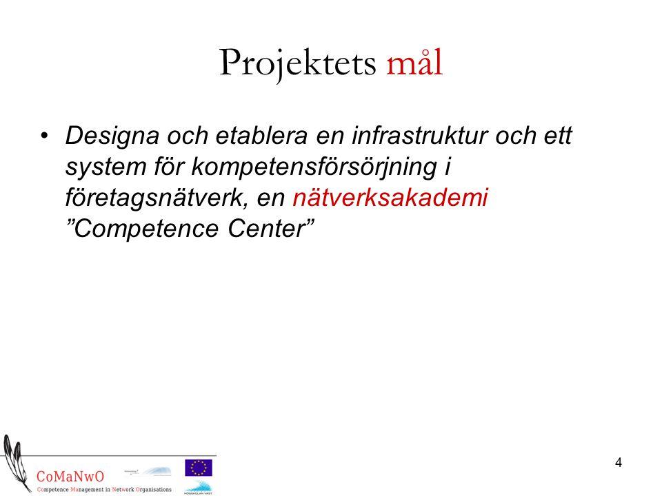 4 Projektets mål Designa och etablera en infrastruktur och ett system för kompetensförsörjning i företagsnätverk, en nätverksakademi Competence Center