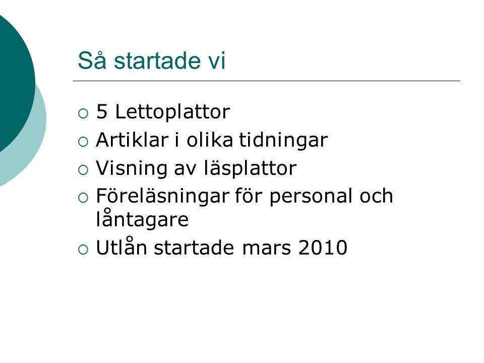 Låneregler  Normallån – 3 veckor med möjlighet till omlån  Endast vuxenlånekort  Manuellt lån  Ersätts med 2500 kr, förlorad usb- sladd 50 kr.