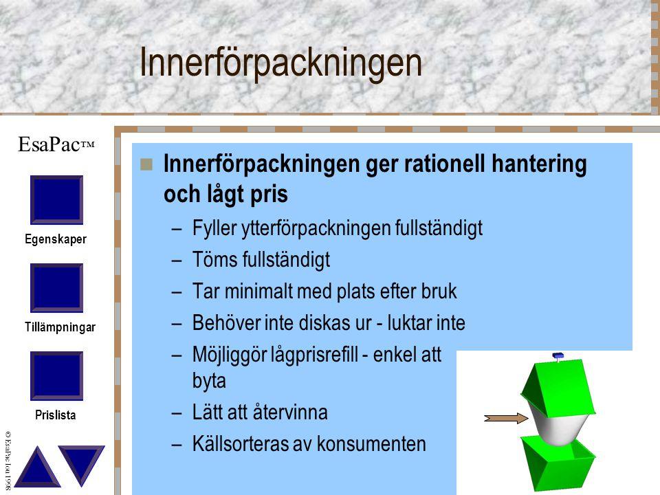 Egenskaper Tillämpningar Prislista © EsaPac Iou 1998 EsaPac ™ Innerförpackningen Innerförpackningen ger rationell hantering och lågt pris –Fyller ytterförpackningen fullständigt –Töms fullständigt –Tar minimalt med plats efter bruk –Behöver inte diskas ur - luktar inte –Möjliggör lågprisrefill - enkel att byta –Lätt att återvinna –Källsorteras av konsumenten