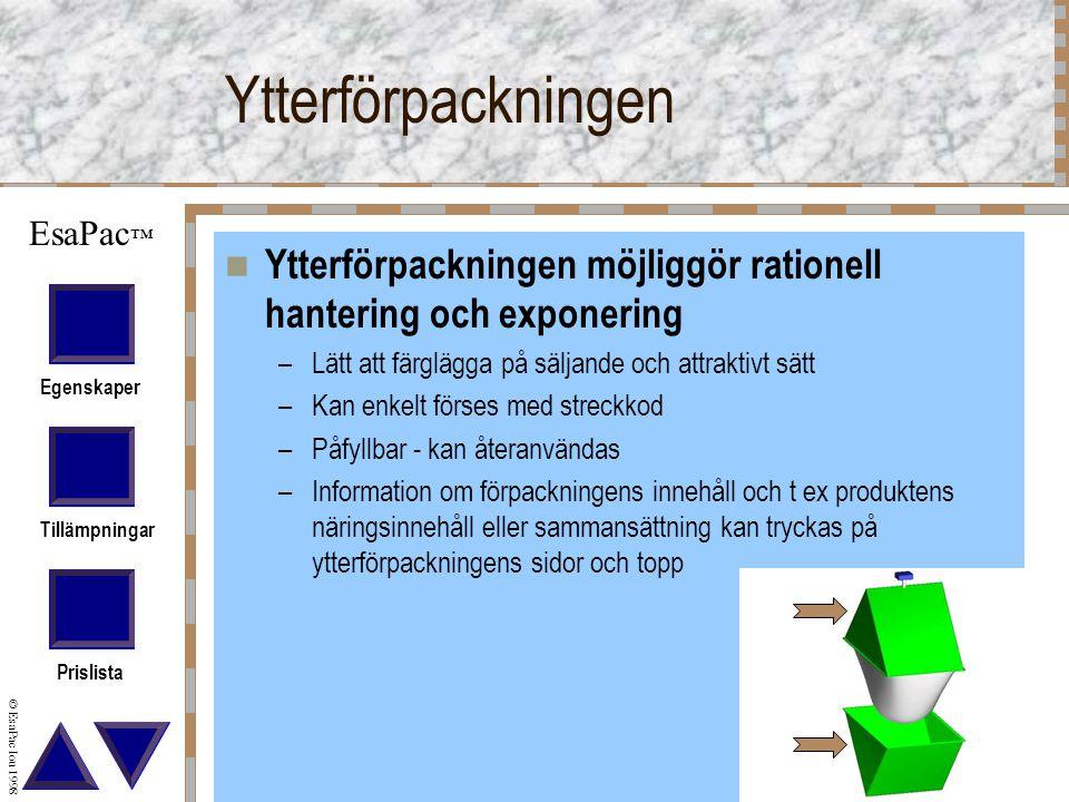 Egenskaper Tillämpningar Prislista © EsaPac Iou 1998 EsaPac ™ Ytterförpackningen Ytterförpackningen möjliggör rationell hantering och exponering –Lätt att färglägga på säljande och attraktivt sätt –Kan enkelt förses med streckkod –Påfyllbar - kan återanvändas –Information om förpackningens innehåll och t ex produktens näringsinnehåll eller sammansättning kan tryckas på ytterförpackningens sidor och topp