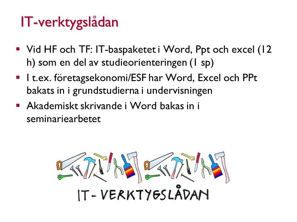 IT-verktygslådan  Vid HF och TF: IT-baspaketet i Word, Ppt och excel (12 h) som en del av studieorienteringen (1 sp)  I t.ex.