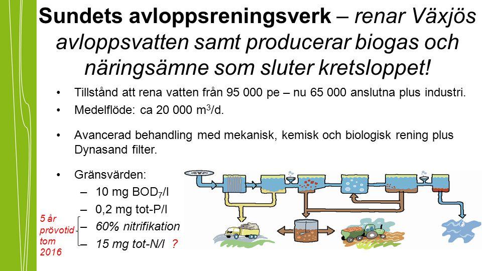 Sundets avloppsreningsverk – renar Växjös avloppsvatten samt producerar biogas och näringsämne som sluter kretsloppet! Tillstånd att rena vatten från