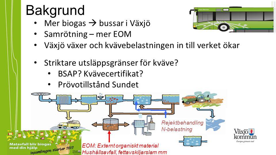 EOM: Externt organiskt material Hushållsavfall, fettavskiljarslam mm Bakgrund Mer biogas  bussar i Växjö Samrötning – mer EOM Växjö växer och kvävebe
