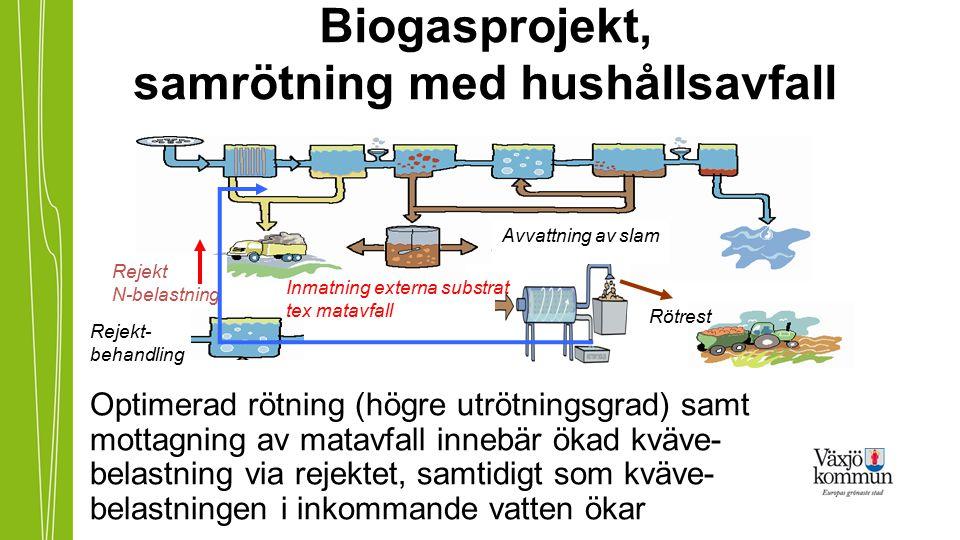 Biogasprojekt, samrötning med hushållsavfall Optimerad rötning (högre utrötningsgrad) samt mottagning av matavfall innebär ökad kväve- belastning via