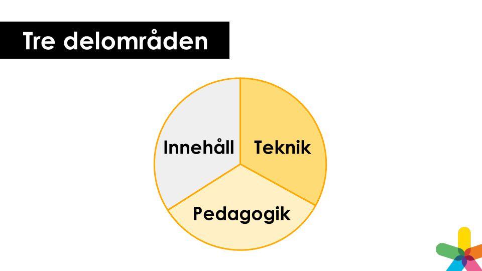 Tre delområden Innehåll Pedagogik Teknik