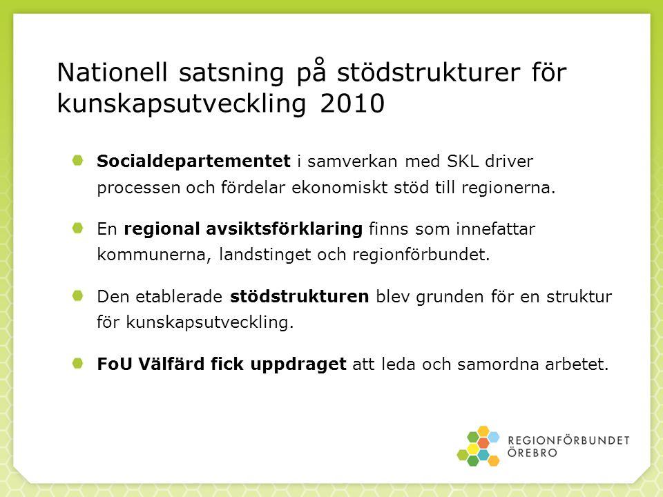 Nationell satsning på stödstrukturer för kunskapsutveckling 2010 Socialdepartementet i samverkan med SKL driver processen och fördelar ekonomiskt stöd