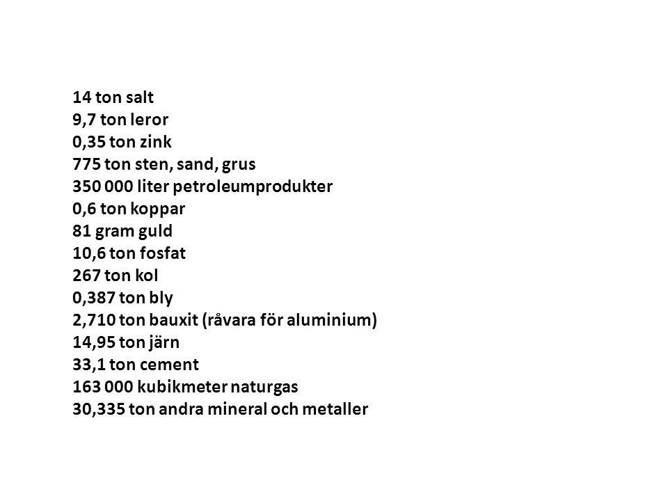 14 ton salt 9,7 ton leror 0,35 ton zink 775 ton sten, sand, grus 350 000 liter petroleumprodukter 0,6 ton koppar 81 gram guld 10,6 ton fosfat 267 ton